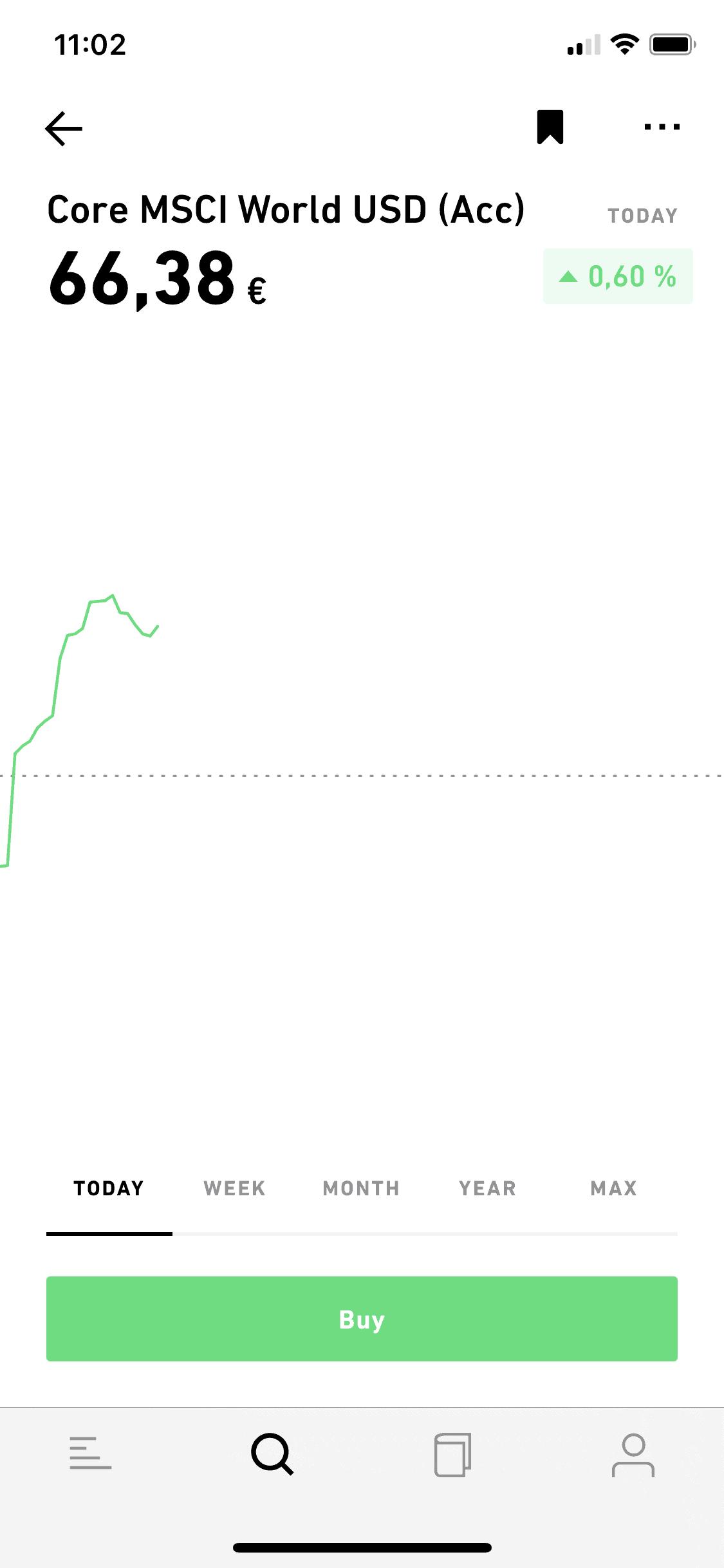 Trade Republic Chart