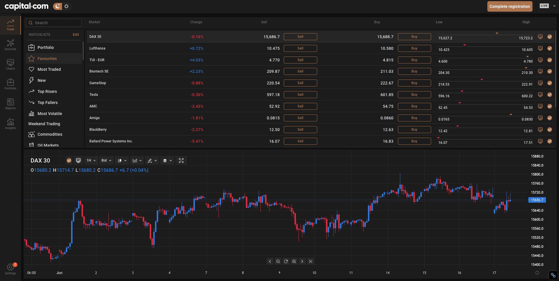 Captial.com trading