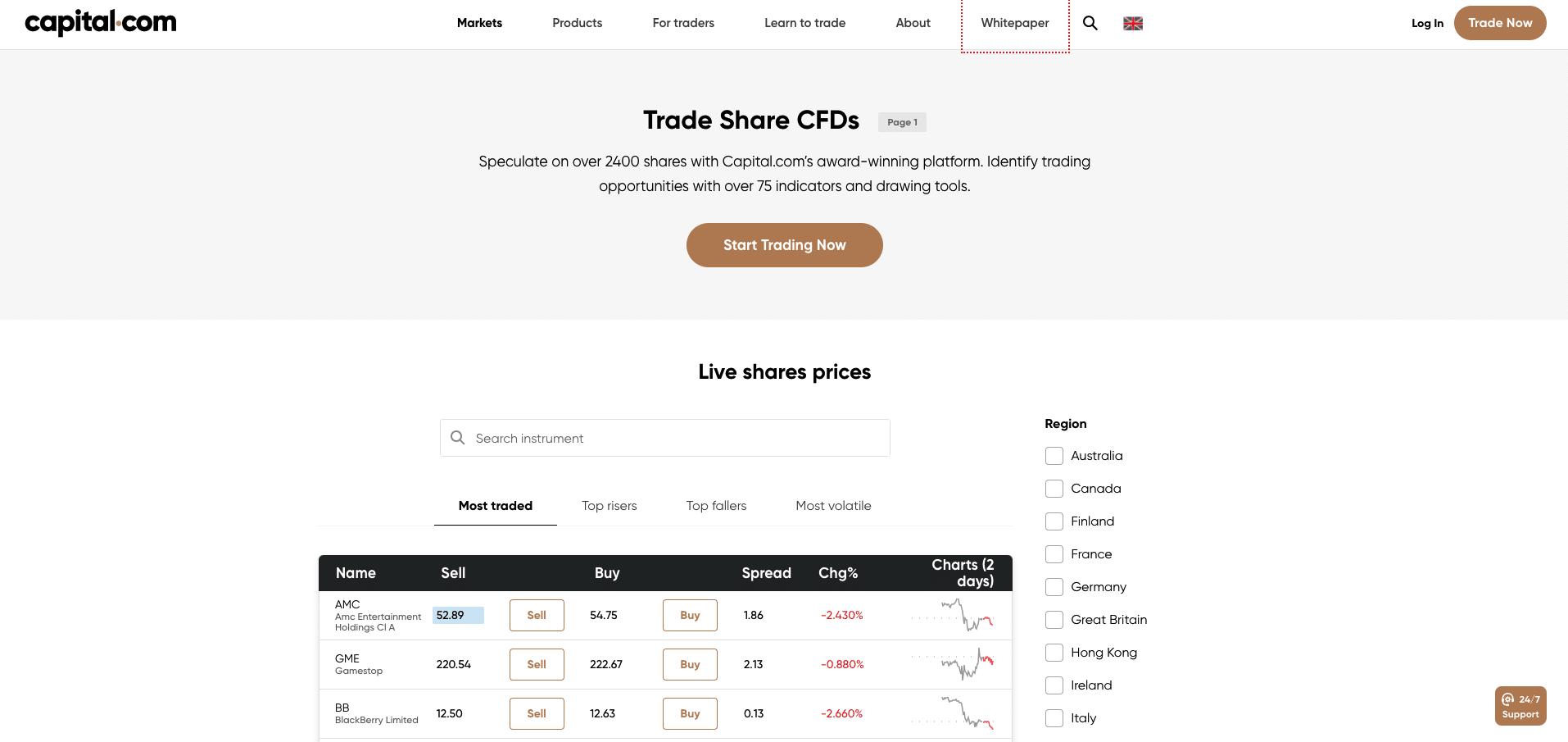 capital.com aktien