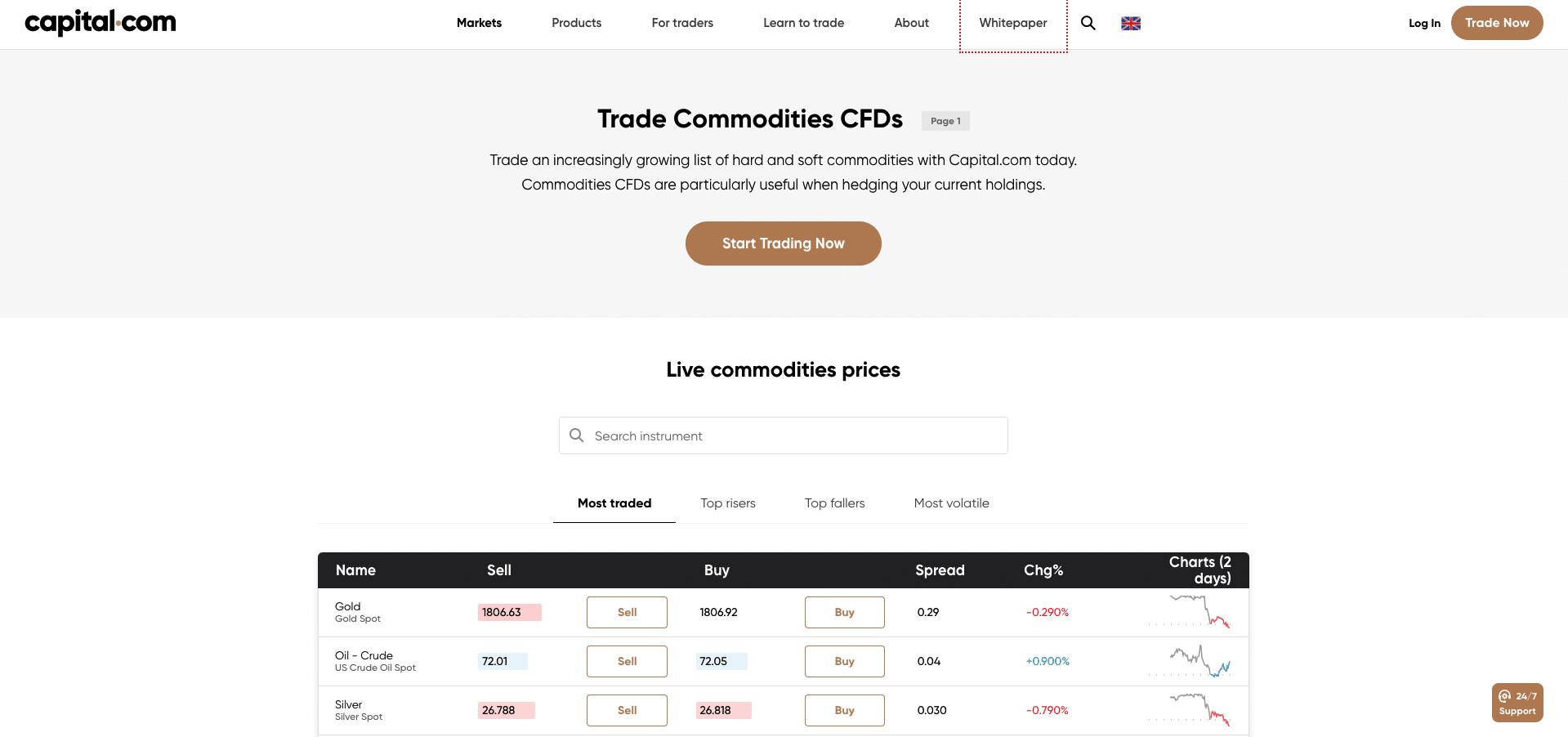 capital.com commodities