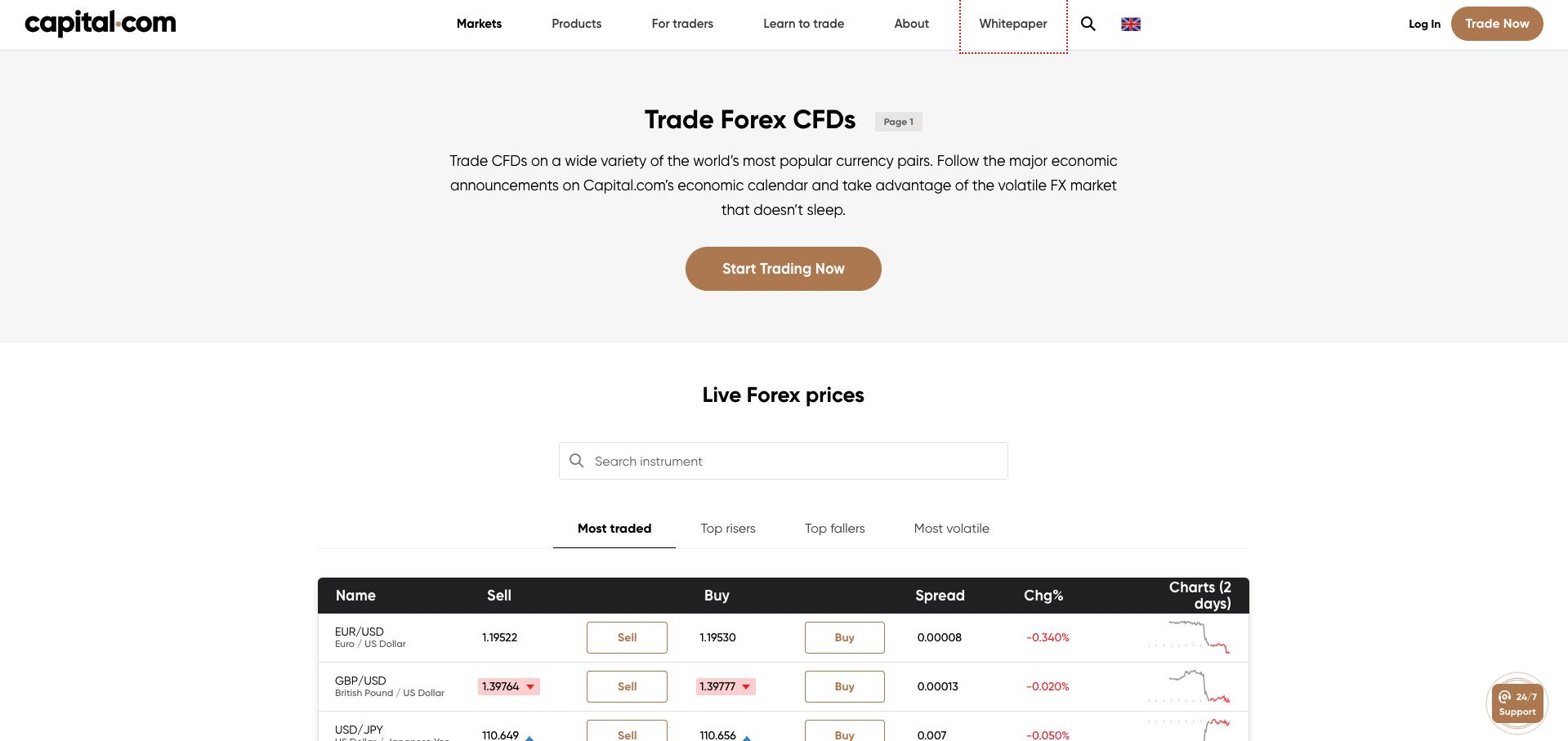 capital.com forex