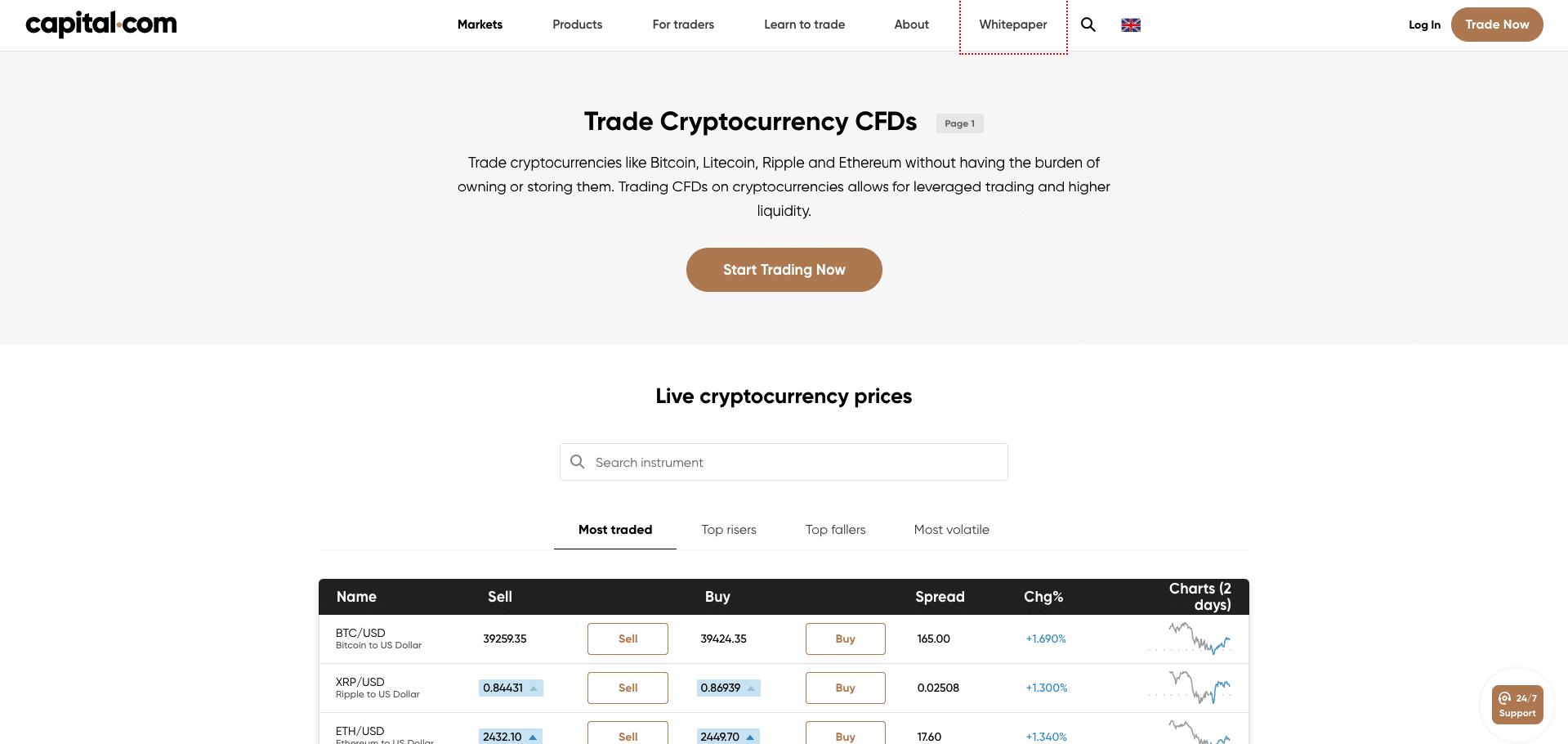 capital.com kryptowährungen