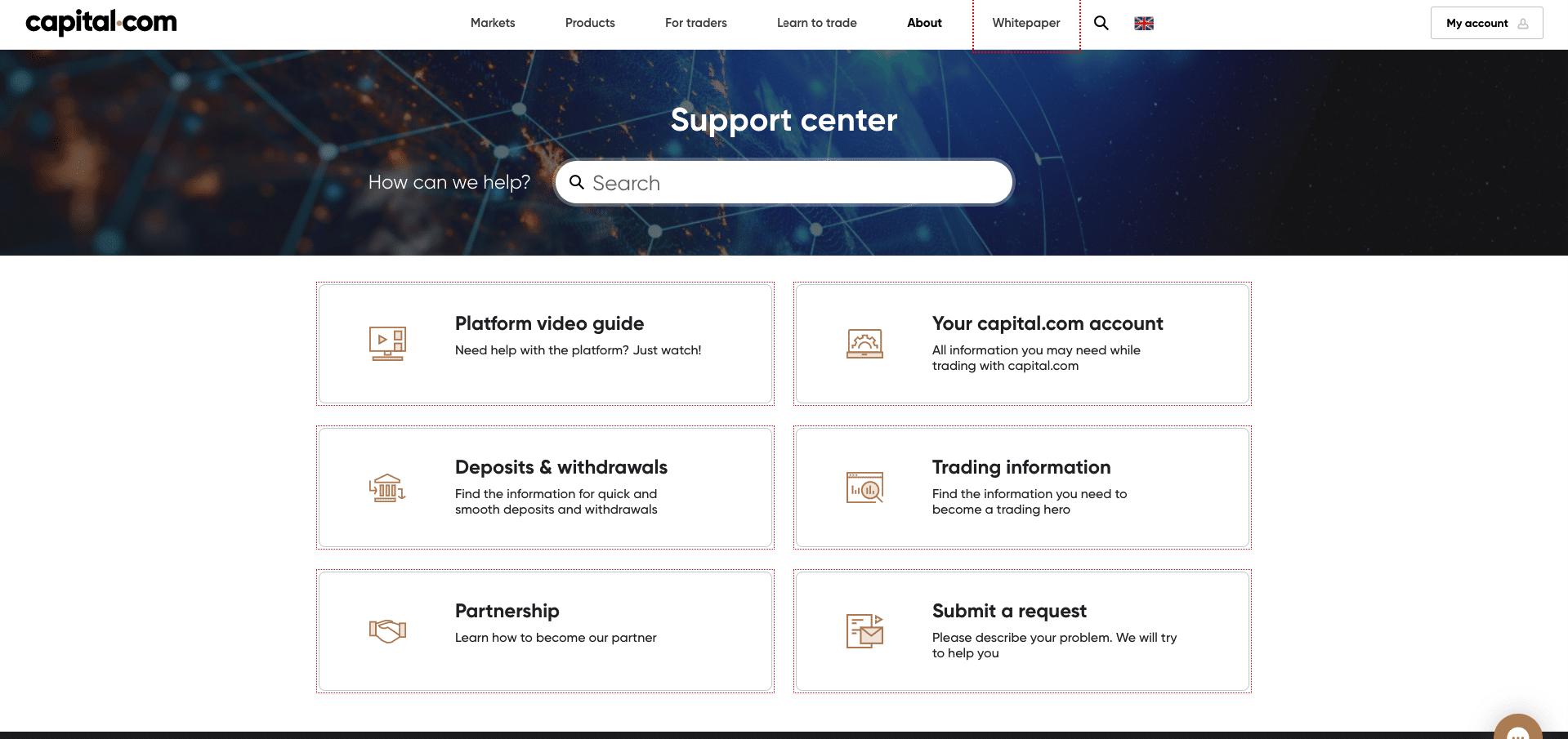 capital.com kundenservice