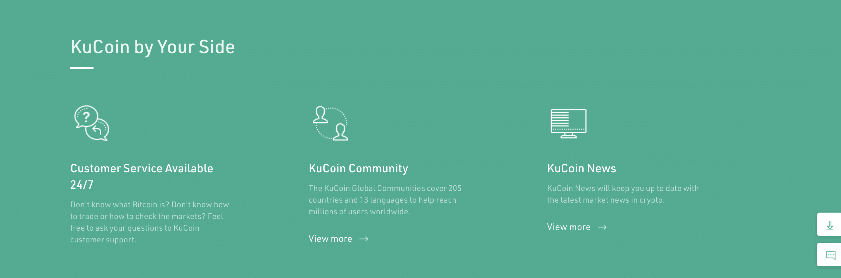 Kucoin Support
