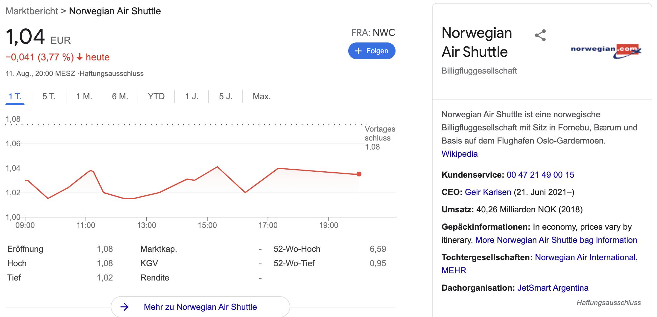 Norwegian air aktie